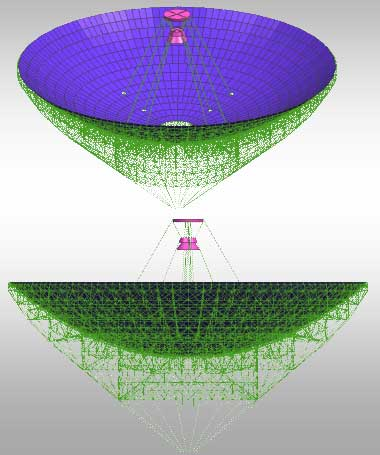 Finite element modeling and heat transfer analysis of the radiotelescope RT-70 basic reflector