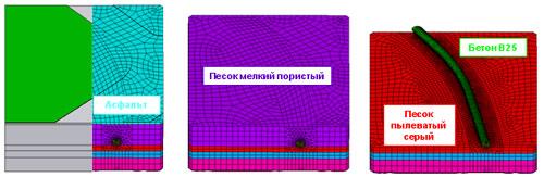 -D конечно-элементная модель рассматриваемой области