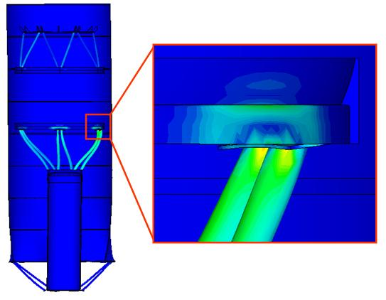 Equivalent von Mises stress in the zone of fastening of the fuel tank to the casing structure