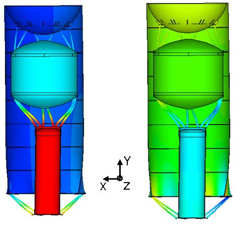 Vertical and Horizontal displacements in the space shuttle casing. ANSYS
