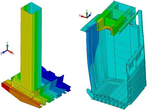 FE Modeling and Structural Analysis of a Hydraulic Press