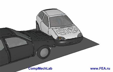 Реконструкция дорожно-транспортного происшествия