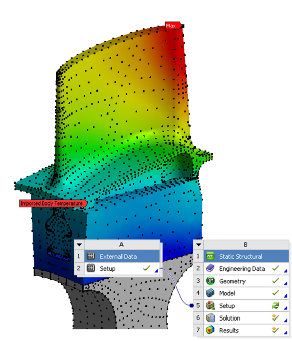 ANSYS 13.0. A new feature called external data mapper imports external data in the form of a column text file defining a point cloud and projects the data onto the current mesh. The feature allows users from different groups (such as CFD and structural) to exchange data in a straightforward manner.