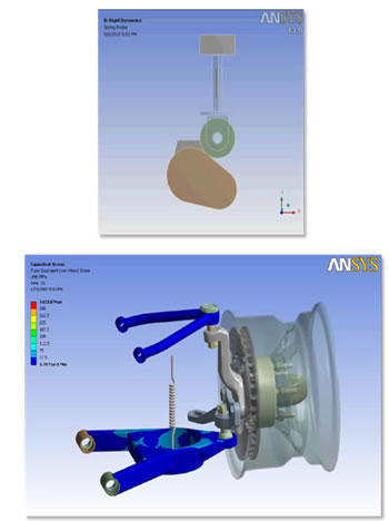 ANSYS 13.0. Rigid body dynamics analysis of cam follower (top) and flexible body dynamics of vehicle suspension (bottom)