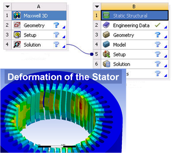 ANSYS_13.0_Electromagnetic–structural coupling for hybrid vehicle motor stator