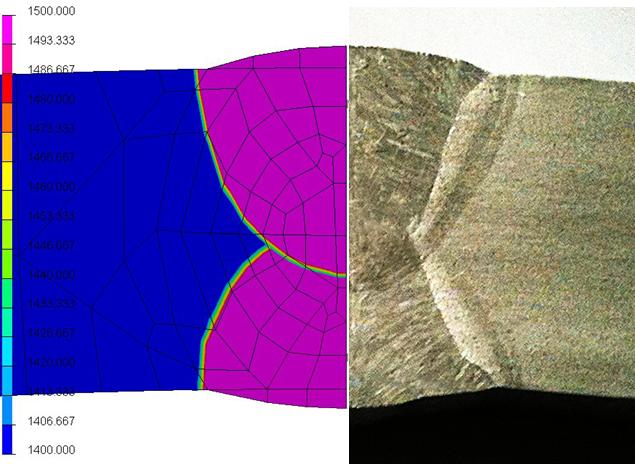 Сравнение с экспериментом – хорошее совпадение результатов расчетов с образцом макрошлифа по контуру проплавления и зоны термического влияния для трубы d1420