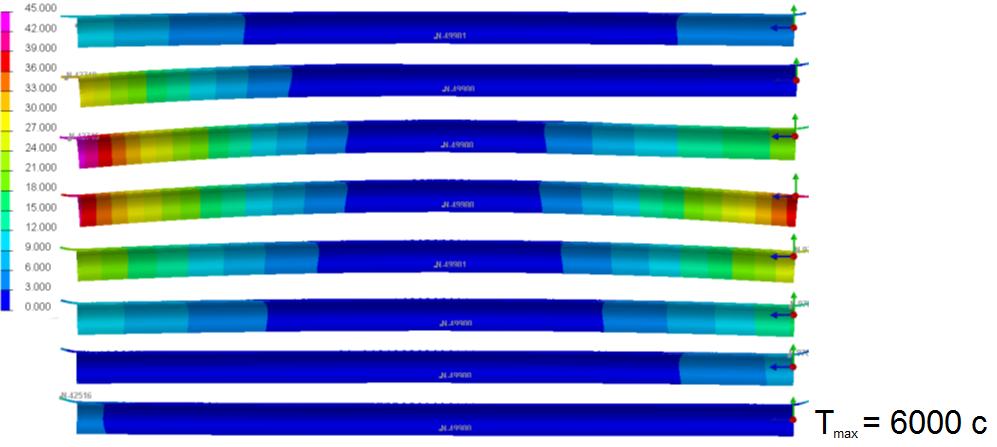 Результаты конечно-элементного моделирования: деформированное состояние трубы (d813) в различные моменты времени при выполнении наружного шва