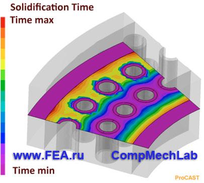 Фронт затвердевания металла во времени для варианта с установленными толстостенными охлаждаемыми воздухом стальными трубами внутри отливки