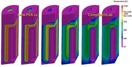 Процесс изменения температурного поля литейной формы и отливки корпуса во времени при затвердевании металла (с учетом усадки металла, процессов теплопроводности, излучения и свободной конвекции на внешних стенках)