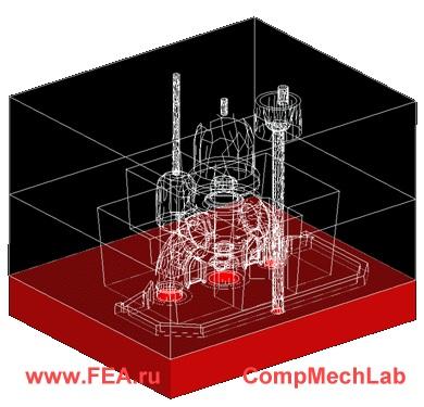 Процесс сборки расчетной модели в соответствии с технологической документацией: установка на координатной плите стержней и полуформ, образующих литейную полость (анимация)
