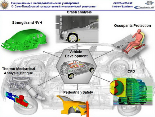 2012_0314_CompMechLab's Activity and Experience in the FEA&CAE for Automotive Industry