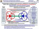 2012_0614_ANSYS-конф._Презентация А.И. Боровкова_СПбГПУ_CompMechLab_02.03