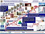 2012_0614_ANSYS-конф._Презентация А.И. Боровкова_СПбГПУ_CompMechLab_02.06