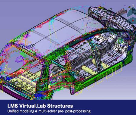 Siemens PLM Software - LMS VirtualLab