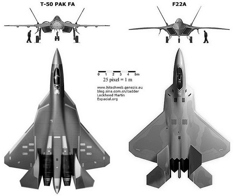 T-50 PAK FA vs F22A Raptor