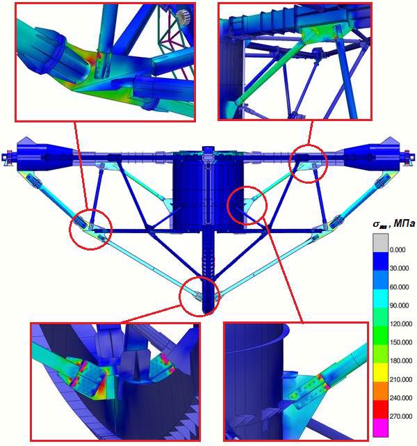 Распределение эквивалентных напряжений по Мизесу ПОК-пирамиды в положении антенны 680  по углу места