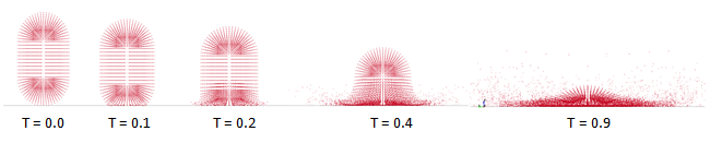Результаты КЭ моделирования: деформированное состояние импактора, полученное методом сглаженных частиц (на основе LS-DYNA-технологии)