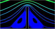 Плоское стационарное обтекание плоского выступа на пластине. ANSYS CFX