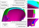 CAD модель бескамерной шины. SolidWorks