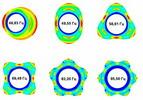 Первые 6 собственных форм колебаний шины в плоскости. ANSYS