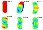 Первые 6 собственных форм колебаний шины из плоскости. ANSYS