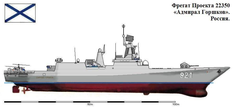 фрегат Адмирал Горшков проекта 22350