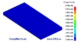 Polyurethane mat. Contours of z-axis deformations. Click to view animation