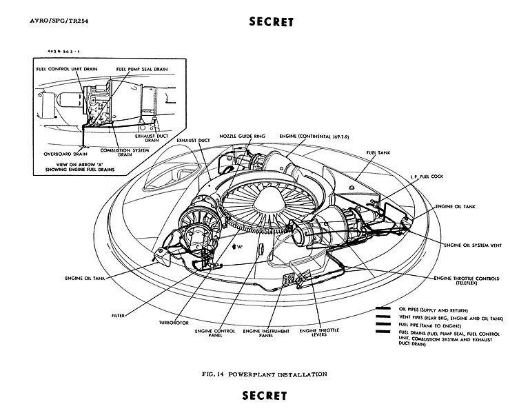 """Схема одной из модификаций двигателя Фроста, использующего """"эффект Коанда"""""""