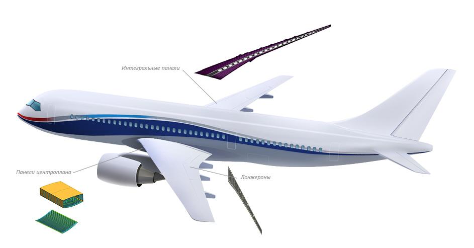 Детали самолета МС-21, запланированные к производству на заводе в Ульяновске