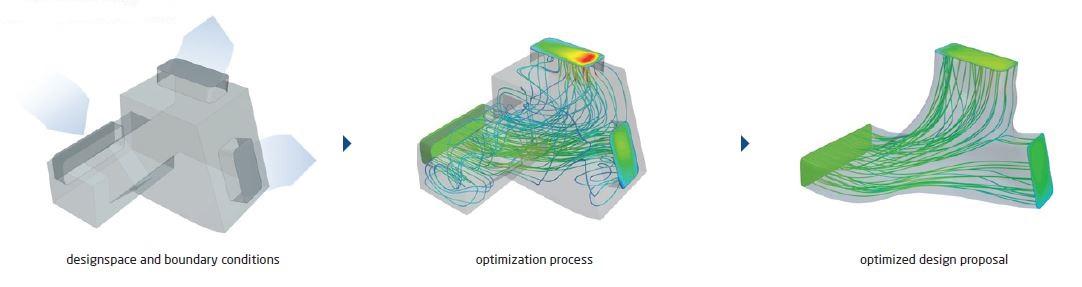 FE-DESIGN оптимизация для течения жидкостей