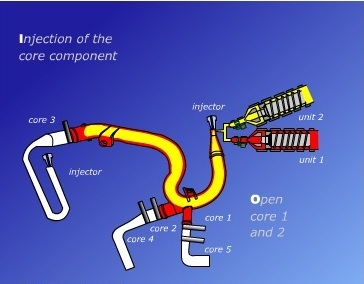 PME FluidTec Двухкомпонентное заполнение формы с использованием технологии нагнетания жидкости