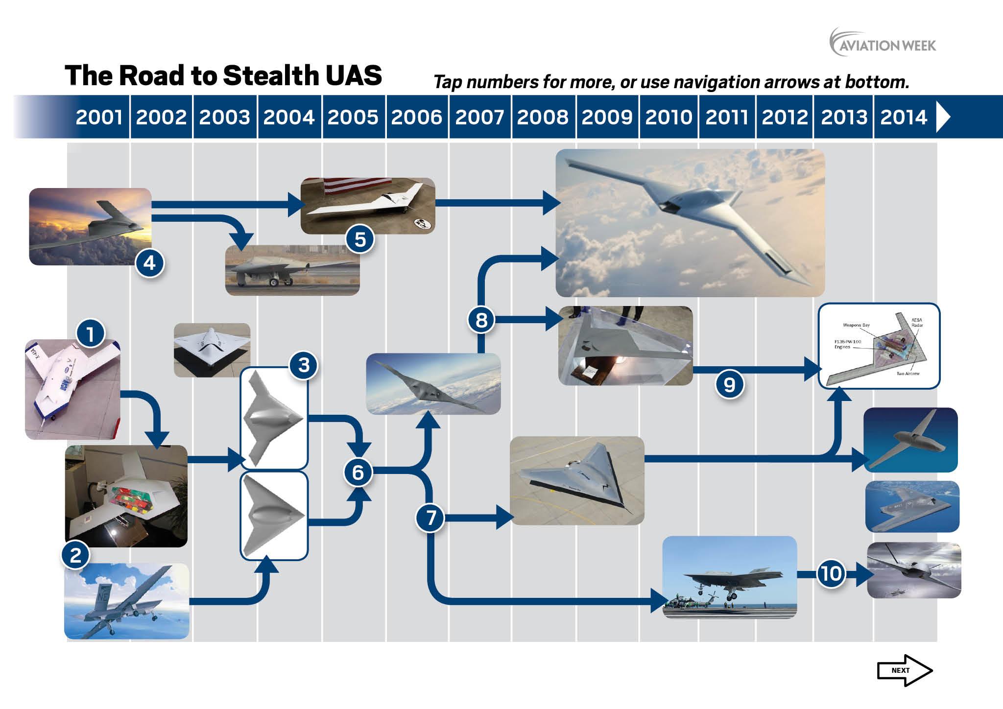 Этапы развития стелс-технологии в США