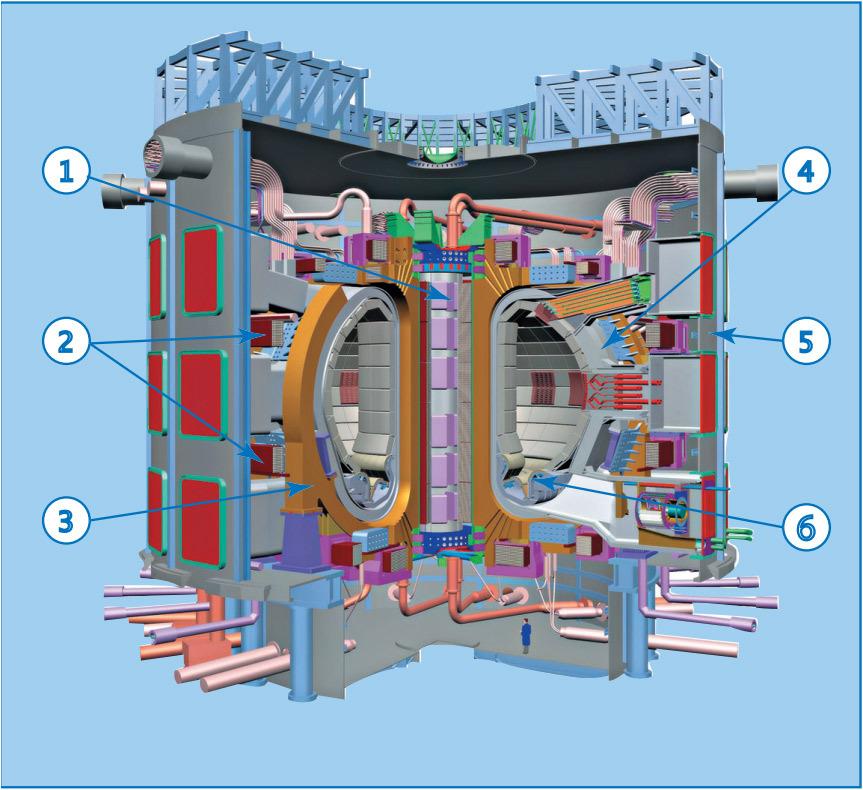 Схема реактора ИТЭР