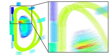 Электромагнитные и прочностные статические и динамические многовариантные расчеты в поддержку проектирования элементов диагностики cCXRS верхнего порта ITER