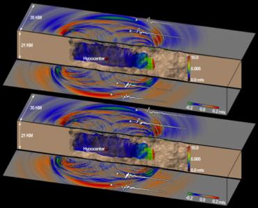 Моделирование землетрясения специалистами SCEC