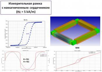 ANSYS 14.5 Трехмерное векторное моделирование магнитного поля с учетом полной петли гистерезиса