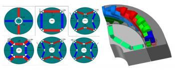 ANSYS 14.5 Новый тип электрических машин со встроенными в ротор постоянными магнитами