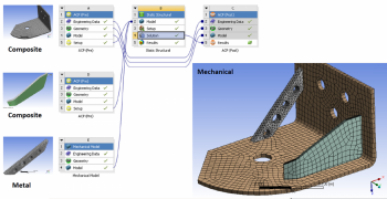 ANSYS 14.5 Схема проекта Workbench с использованием отдельных модулей ACP (Pre) для каждой детали