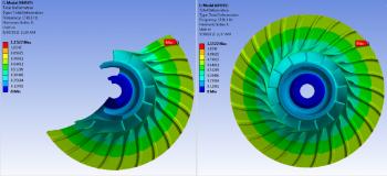 ANSYS 14.5 Отображение выбранного пользователем количества секторов модели с циклической симметрией