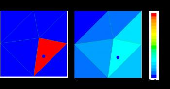 ANSYS 14.5 Распределение объемной доли компонента: стандартное (слева) и поузловое (справа) усреднение