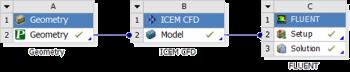 ANSYS 14.5 Интеграция ICEM CFD в схеме проекта Workbench