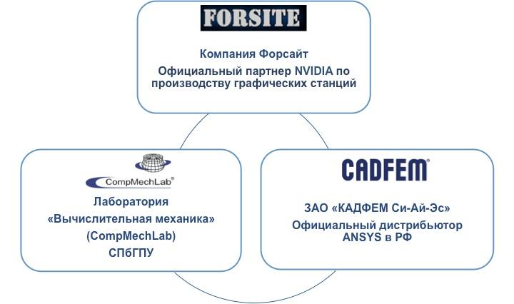 Готовые отчеты по практике скачать бесплатно dip ru Отчет по  Отчет по практике в автосервисе СТО отчёты по практике