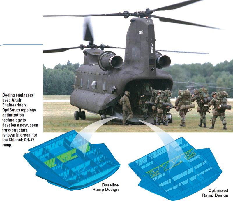 CompMechLab.ru_HyperWorks OptiStruct_Boeing Chinook CH-47_00