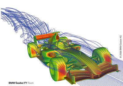 BMW Sauber Формула 1
