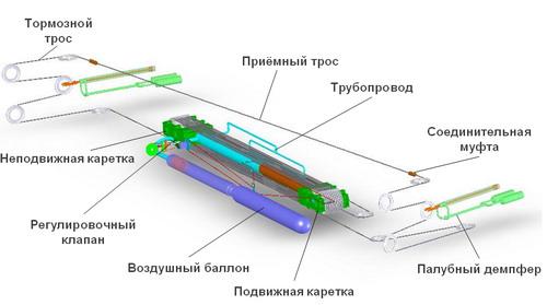 3D CAD-модель аэрофинишера