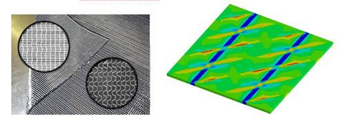 •КЭ моделирование прочности и разрушения стекло- и углеволокнистных композитов на основе многонаправленной прошитой ткани (non-crimp fabric)